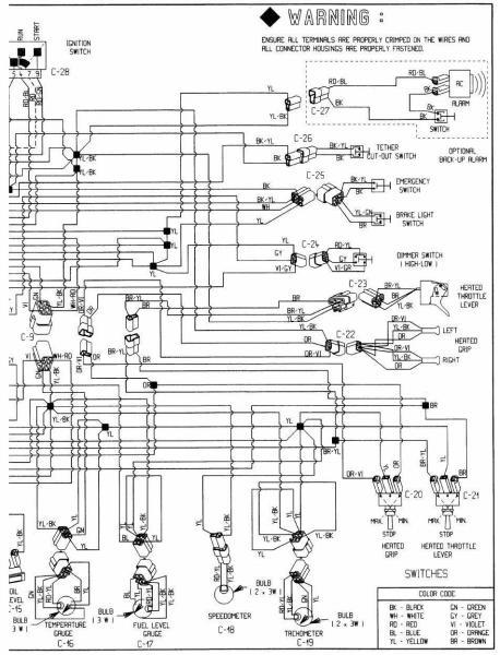 1996 Formula 3 Wiring Diagram Ski Doo, Ski Doo Wiring Diagrams